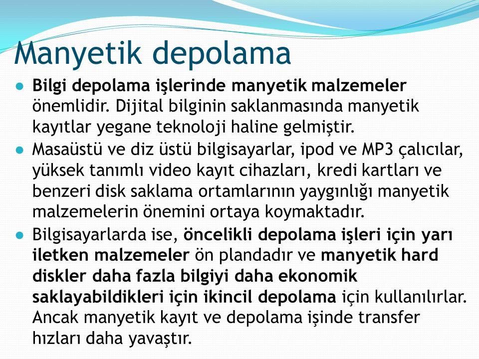 Manyetik depolama