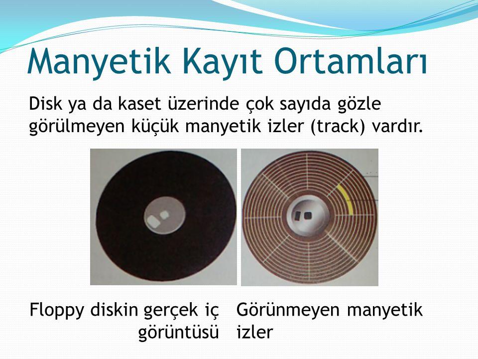 Manyetik Kayıt Ortamları