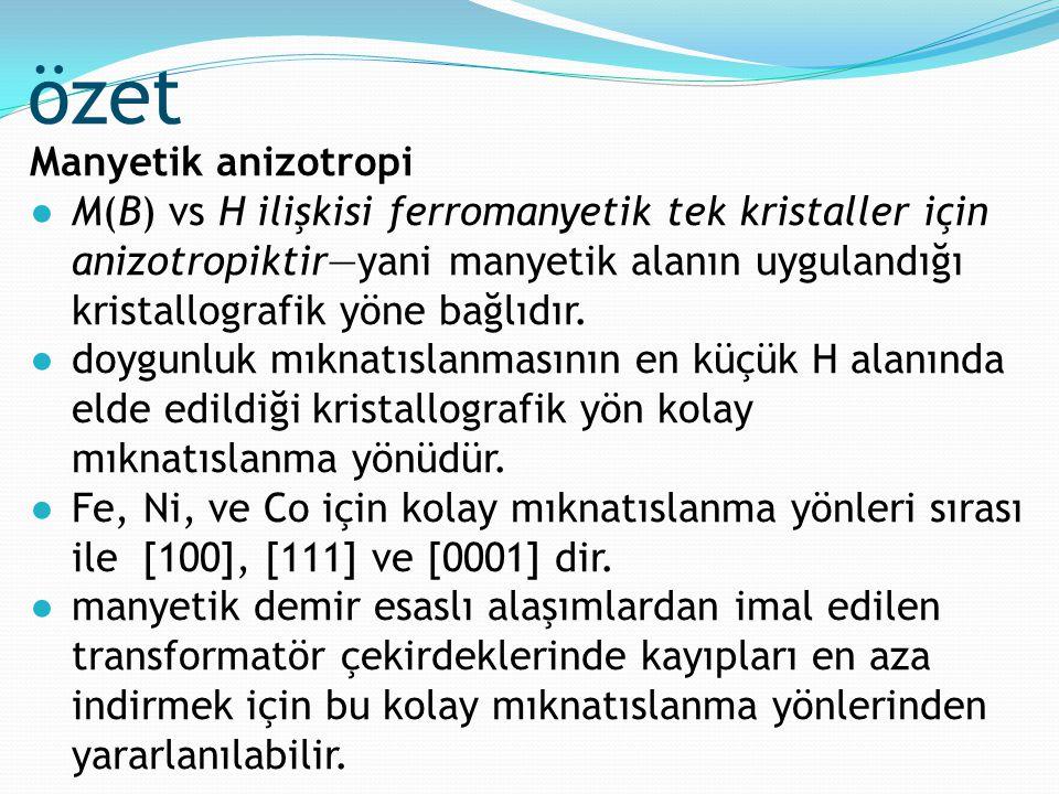 özet Manyetik anizotropi