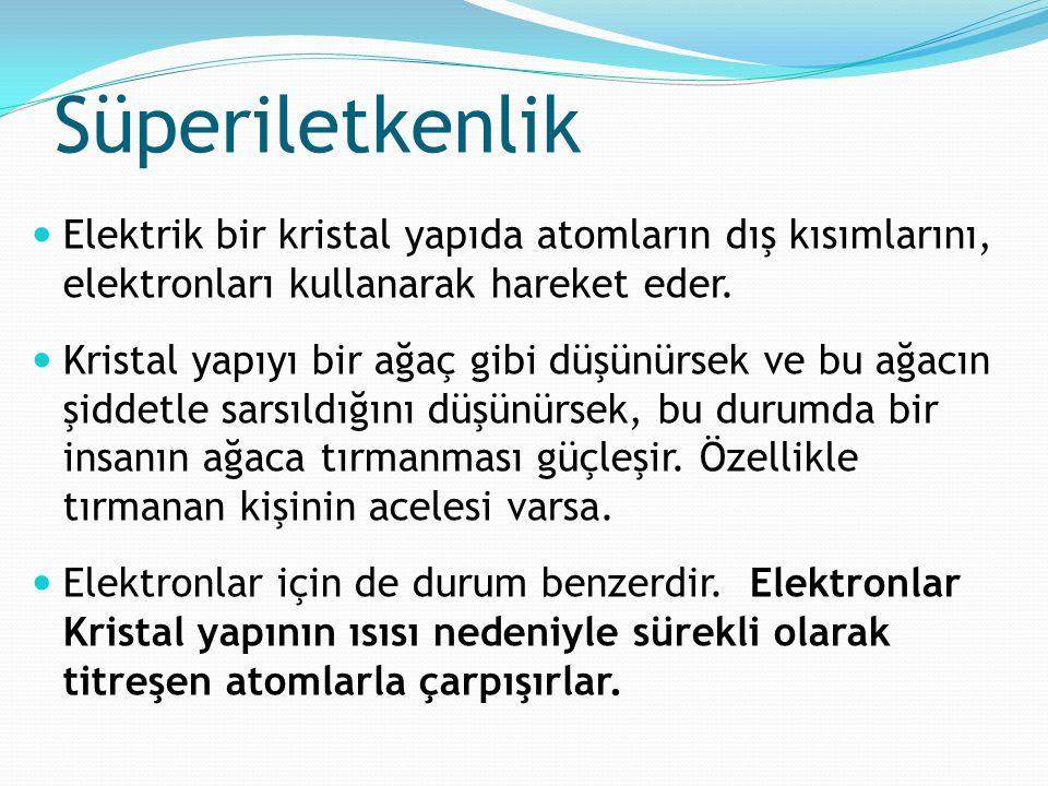 Süperiletkenlik Elektrik bir kristal yapıda atomların dış kısımlarını, elektronları kullanarak hareket eder.
