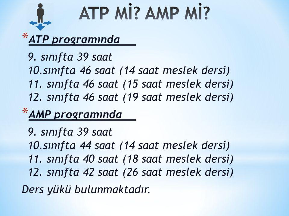 ATP Mİ AMP Mİ ATP programında