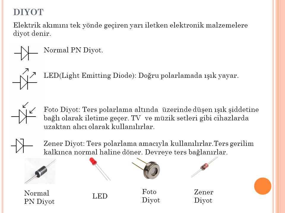 diyot Elektrik akımını tek yönde geçiren yarı iletken elektronik malzemelere diyot denir. Normal PN Diyot.