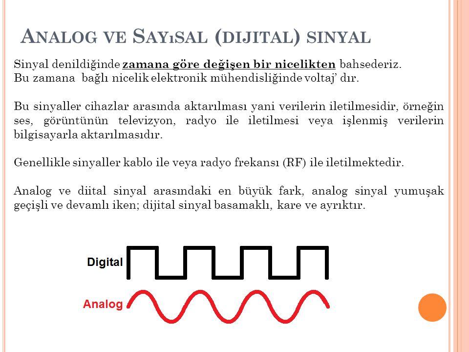 Analog ve Sayısal (dijital) sinyal