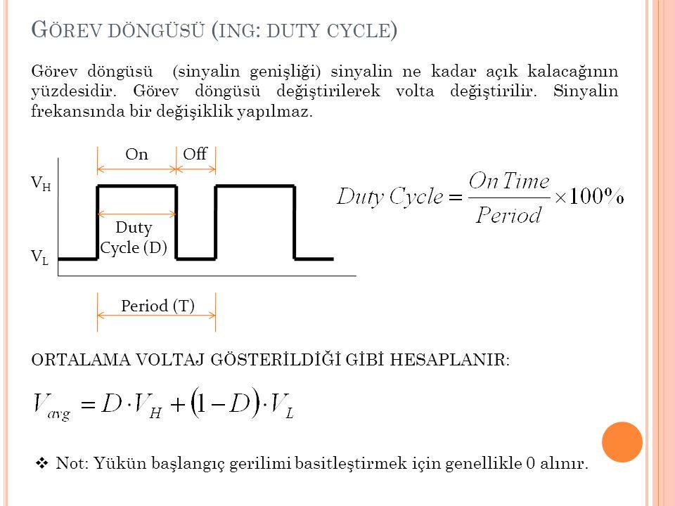 Görev döngüsü (ing: duty cycle)