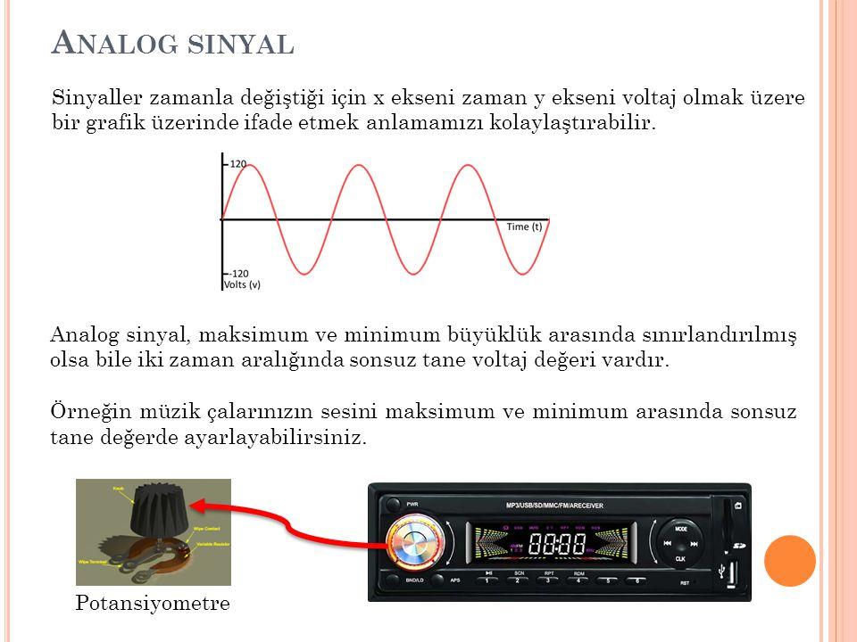 Analog sinyal