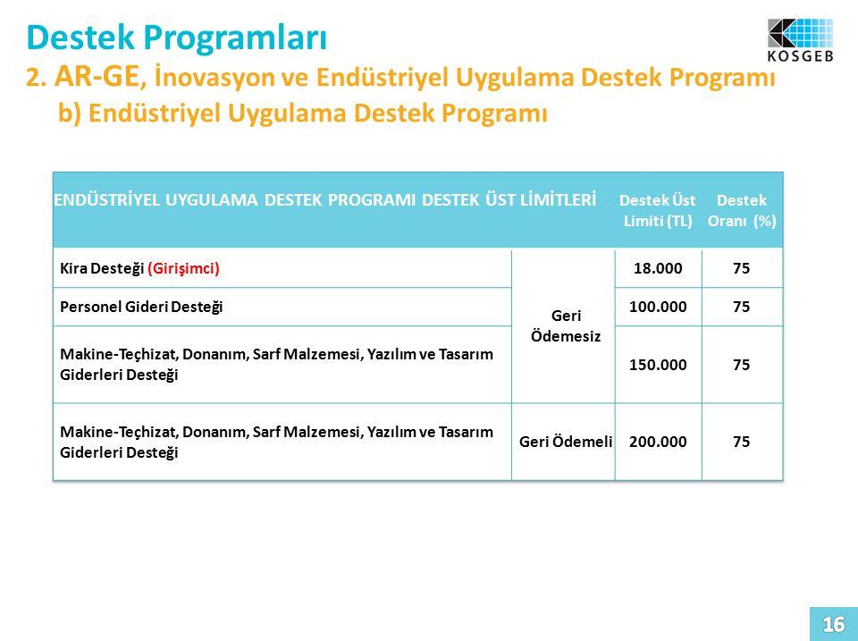 Destek Programları 2. AR-GE, İnovasyon ve Endüstriyel Uygulama Destek Programı. b) Endüstriyel Uygulama Destek Programı.