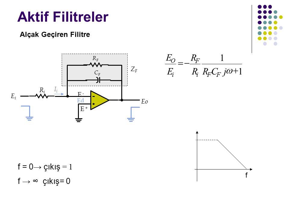 Aktif Filitreler E R C = - + 1 w j f = 0→ çıkış = 1 f → ∞ çıkış= 0