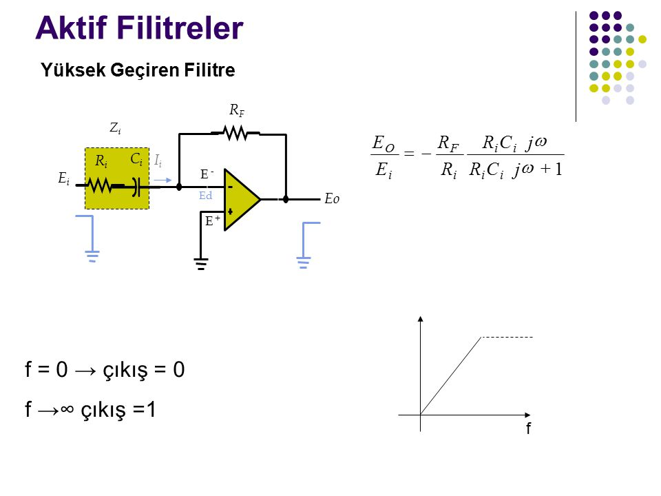 Aktif Filitreler f = 0 → çıkış = 0 f →∞ çıkış =1
