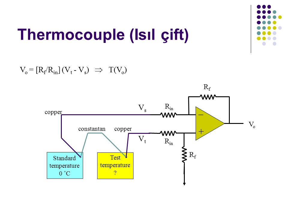 Thermocouple (Isıl çift)