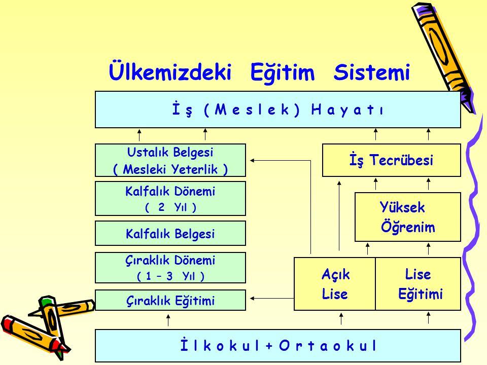Ülkemizdeki Eğitim Sistemi