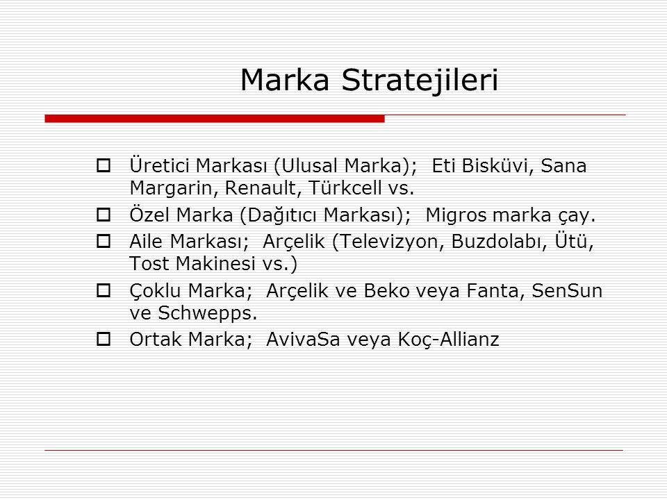 Marka Stratejileri Üretici Markası (Ulusal Marka); Eti Bisküvi, Sana Margarin, Renault, Türkcell vs.