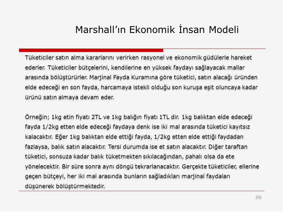 Marshall'ın Ekonomik İnsan Modeli