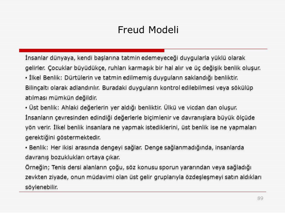 Freud Modeli