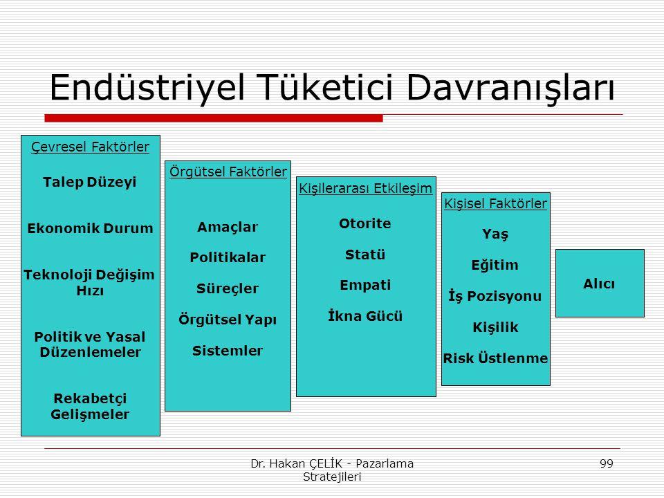 Endüstriyel Tüketici Davranışları