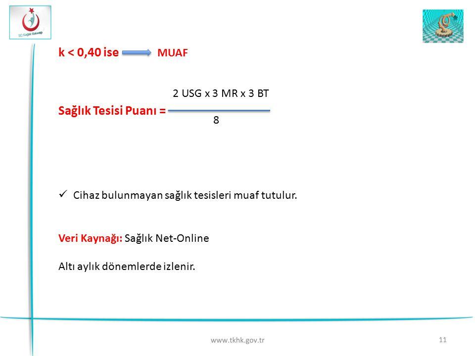 k < 0,40 ise MUAF Sağlık Tesisi Puanı = 2 USG x 3 MR x 3 BT 8