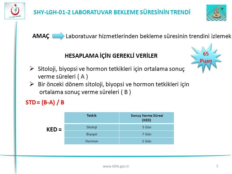 SHY-LGH-01-2 LABORATUVAR BEKLEME SÜRESİNİN TRENDİ