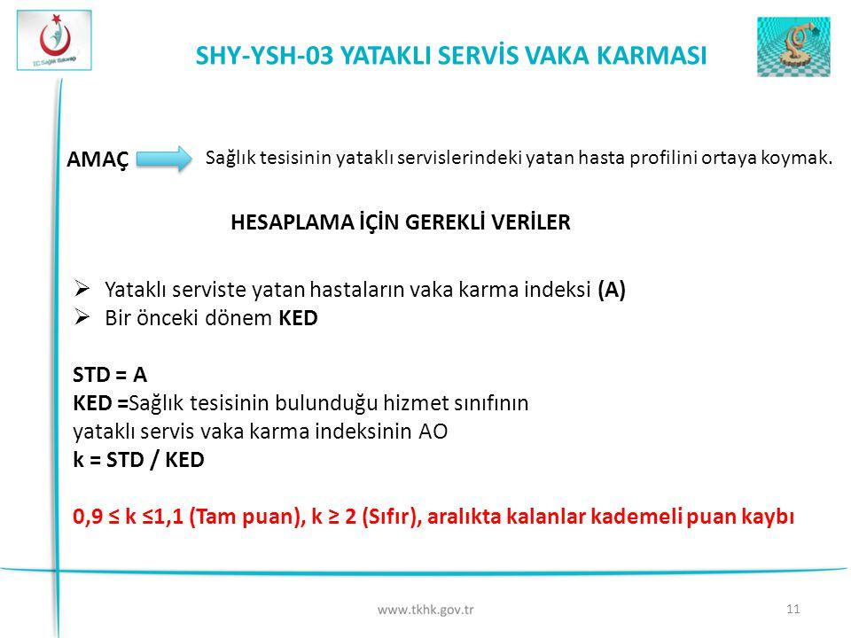 SHY-YSH-03 YATAKLI SERVİS VAKA KARMASI