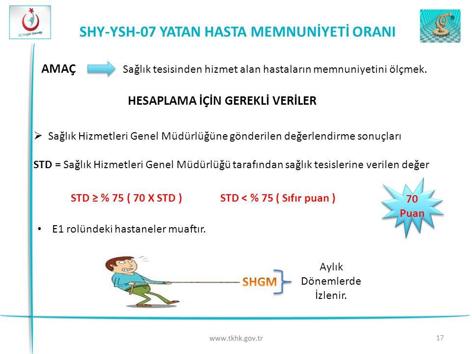 SHY-YSH-07 YATAN HASTA MEMNUNİYETİ ORANI