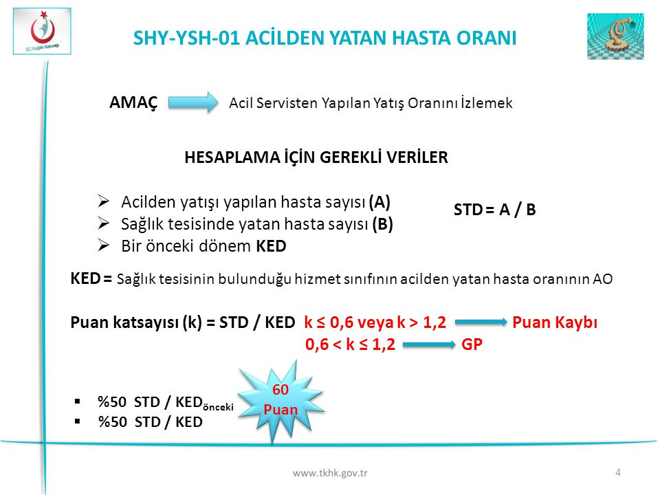 SHY-YSH-01 ACİLDEN YATAN HASTA ORANI HESAPLAMA İÇİN GEREKLİ VERİLER