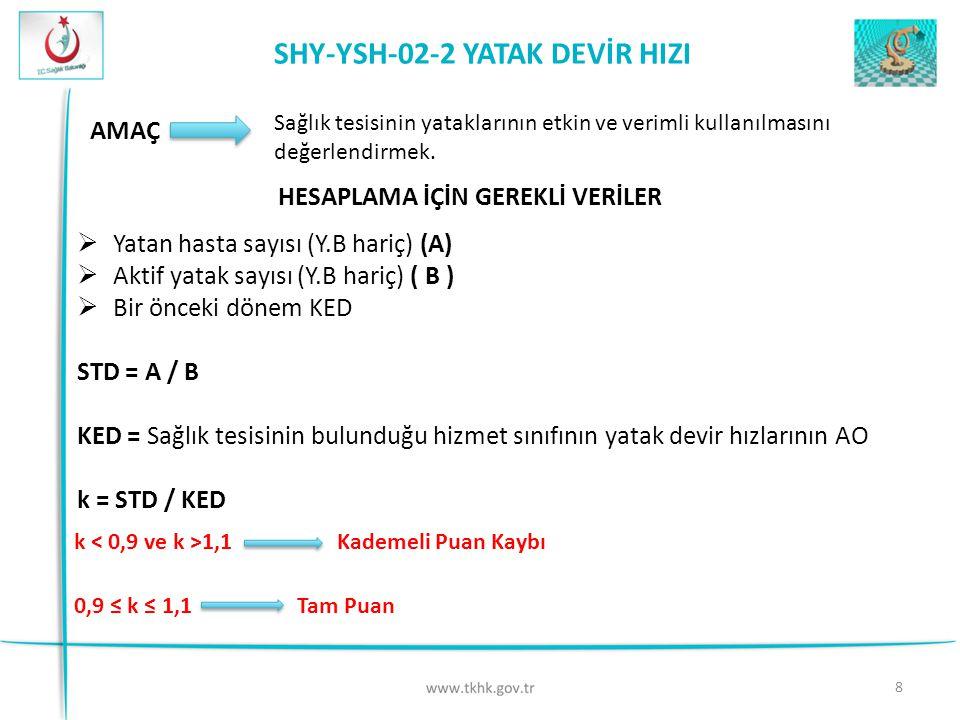 SHY-YSH-02-2 YATAK DEVİR HIZI