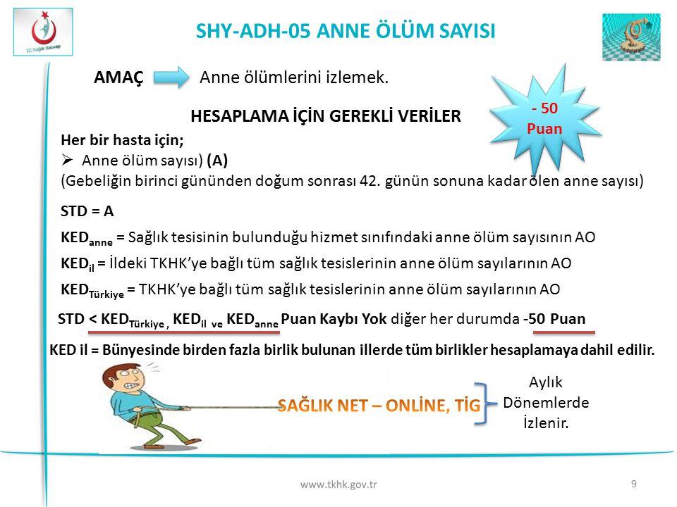 SHY-ADH-05 ANNE ÖLÜM SAYISI