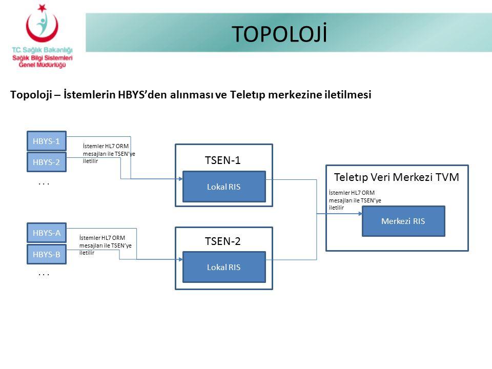 TOPOLOJİ Topoloji – İstemlerin HBYS'den alınması ve Teletıp merkezine iletilmesi. HBYS-1. İstemler HL7 ORM mesajları ile TSEN'ye iletilir.
