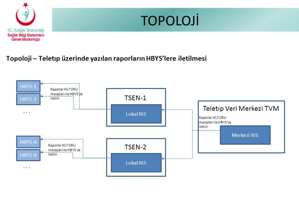 TOPOLOJİ Topoloji – Teletıp üzerinde yazılan raporların HBYS'lere iletilmesi. HBYS-1. Raporlar HL7 ORU mesajları ile HBYS'ye iletilir.
