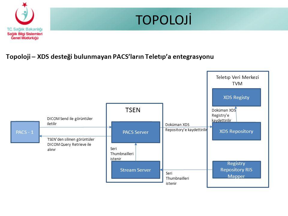 TOPOLOJİ Topoloji – XDS desteği bulunmayan PACS'ların Teletıp'a entegrasyonu. Teletıp Veri Merkezi TVM.