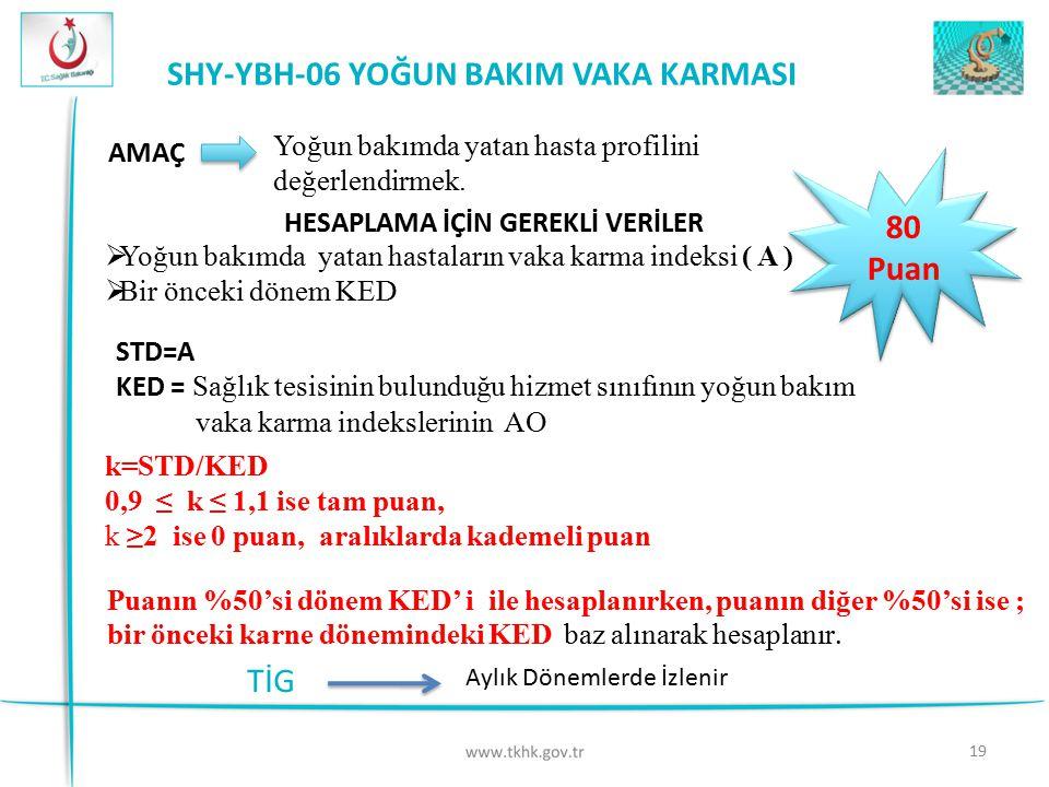 SHY-YBH-06 YOĞUN BAKIM VAKA KARMASI