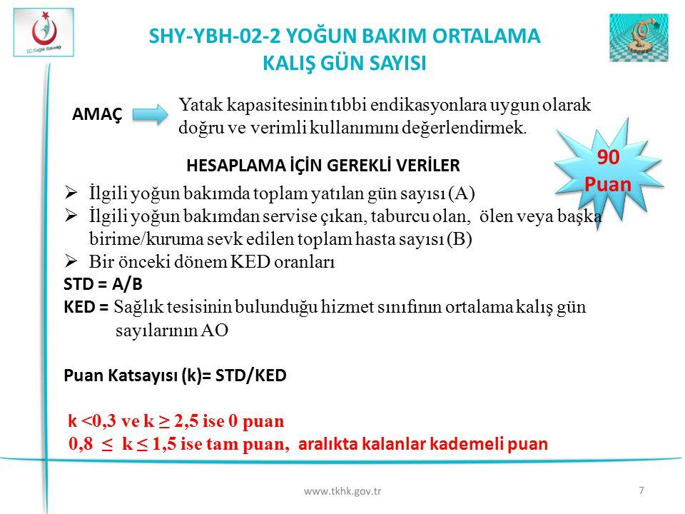 SHY-YBH-02-2 YOĞUN BAKIM ORTALAMA
