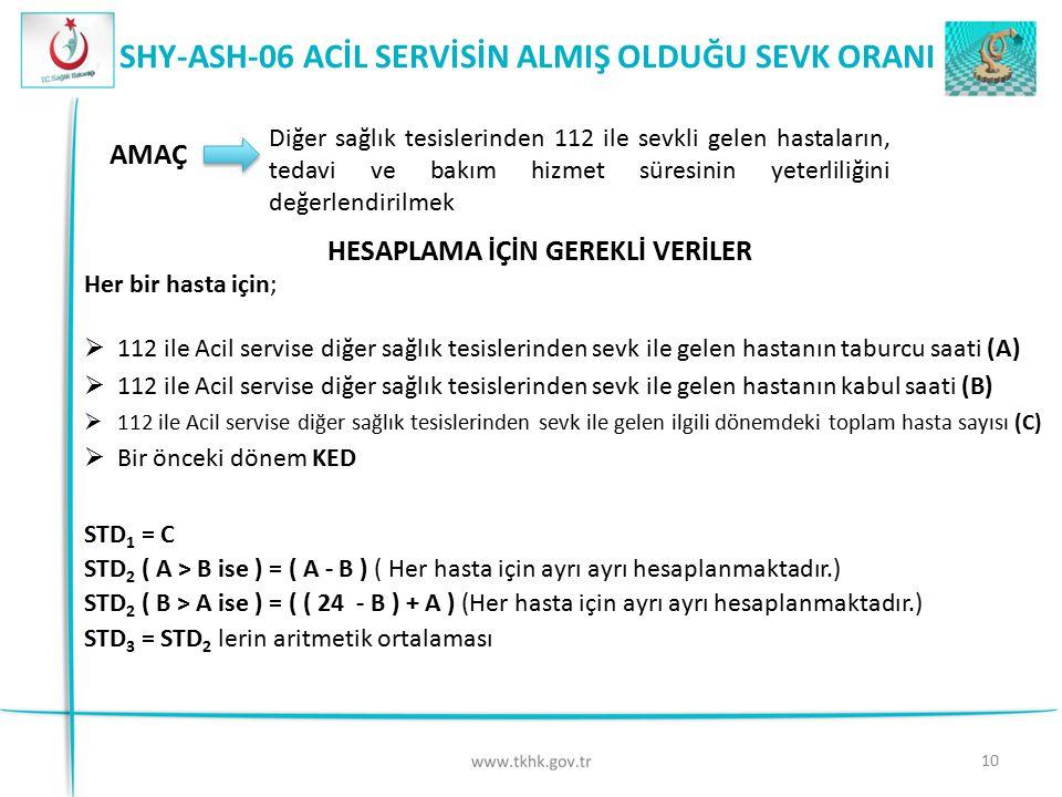 SHY-ASH-06 ACİL SERVİSİN ALMIŞ OLDUĞU SEVK ORANI
