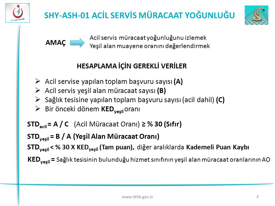 SHY-ASH-01 ACİL SERVİS MÜRACAAT YOĞUNLUĞU