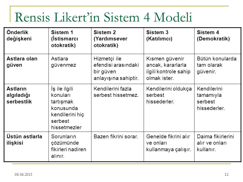 Rensis Likert'in Sistem 4 Modeli