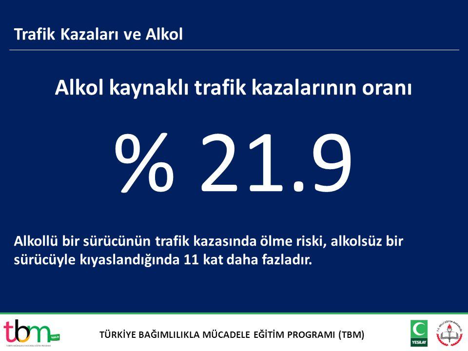 Alkol kaynaklı trafik kazalarının oranı