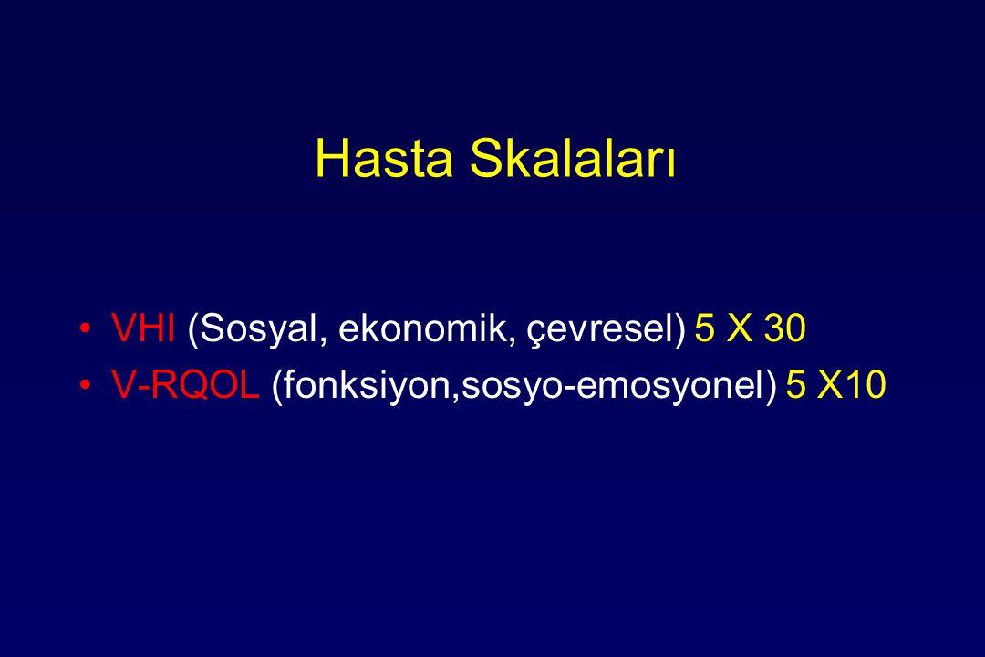 Hasta Skalaları VHI (Sosyal, ekonomik, çevresel) 5 X 30