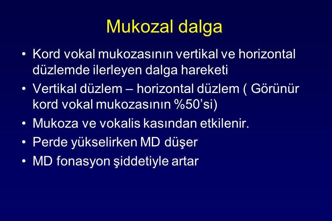 Mukozal dalga Kord vokal mukozasının vertikal ve horizontal düzlemde ilerleyen dalga hareketi.