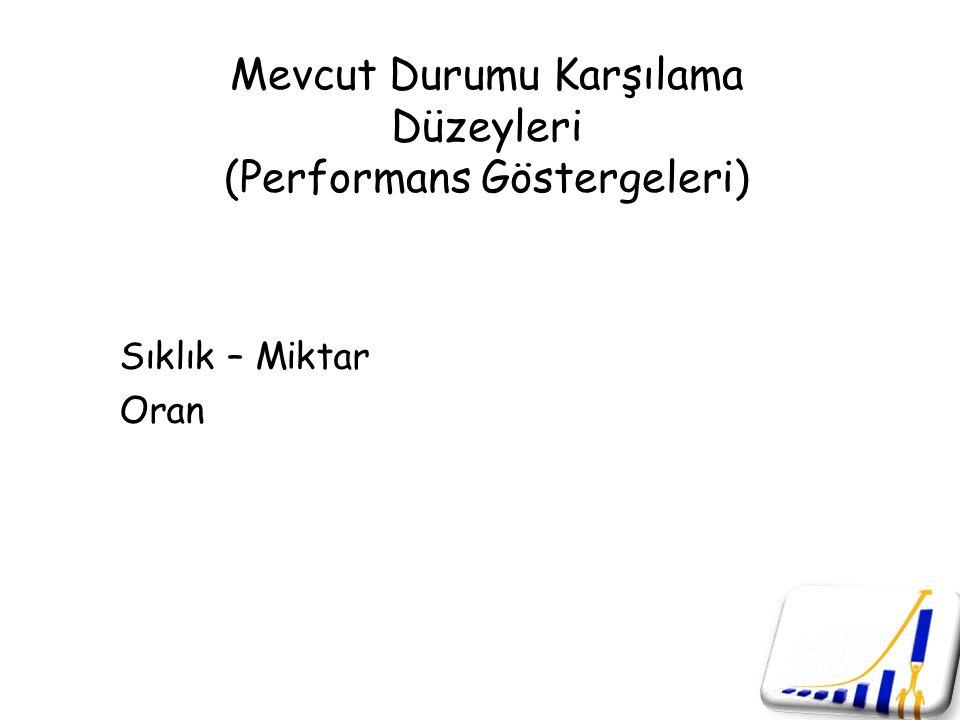 Mevcut Durumu Karşılama Düzeyleri (Performans Göstergeleri)