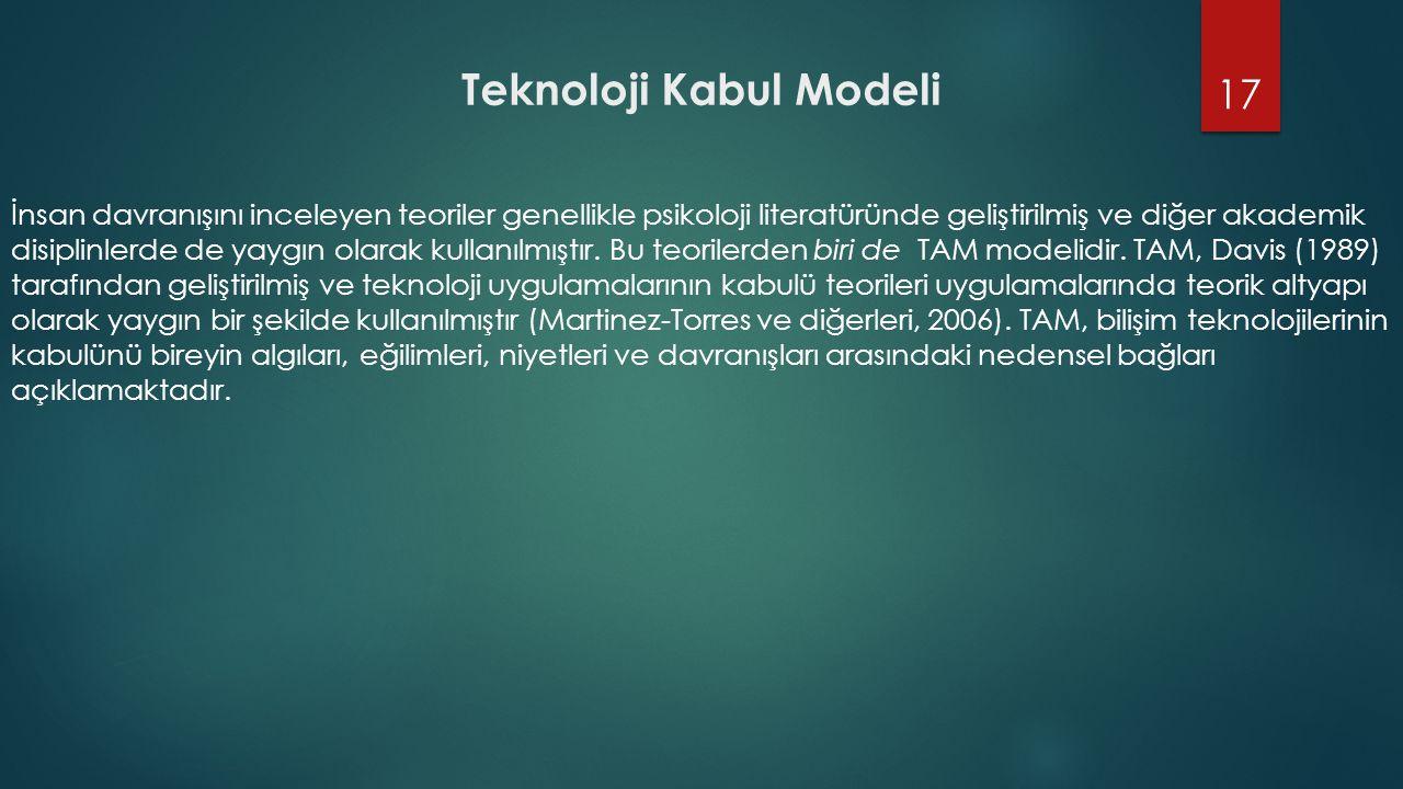 Teknoloji Kabul Modeli
