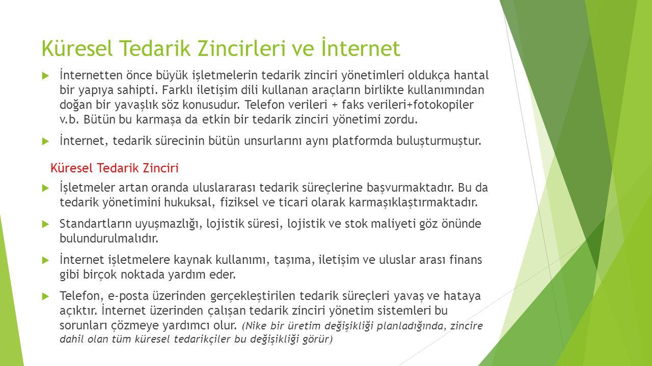 Küresel Tedarik Zincirleri ve İnternet