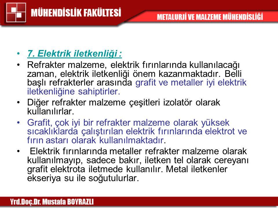 7. Elektrik iletkenliği :