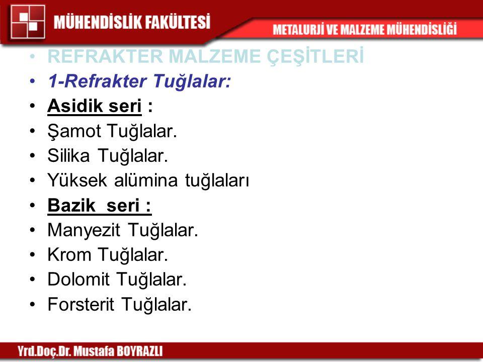 REFRAKTER MALZEME ÇEŞİTLERİ