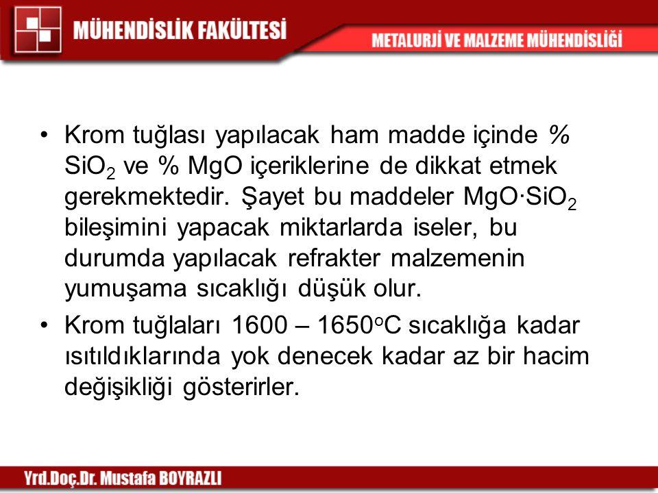 Krom tuğlası yapılacak ham madde içinde % SiO2 ve % MgO içeriklerine de dikkat etmek gerekmektedir. Şayet bu maddeler MgO·SiO2 bileşimini yapacak miktarlarda iseler, bu durumda yapılacak refrakter malzemenin yumuşama sıcaklığı düşük olur.