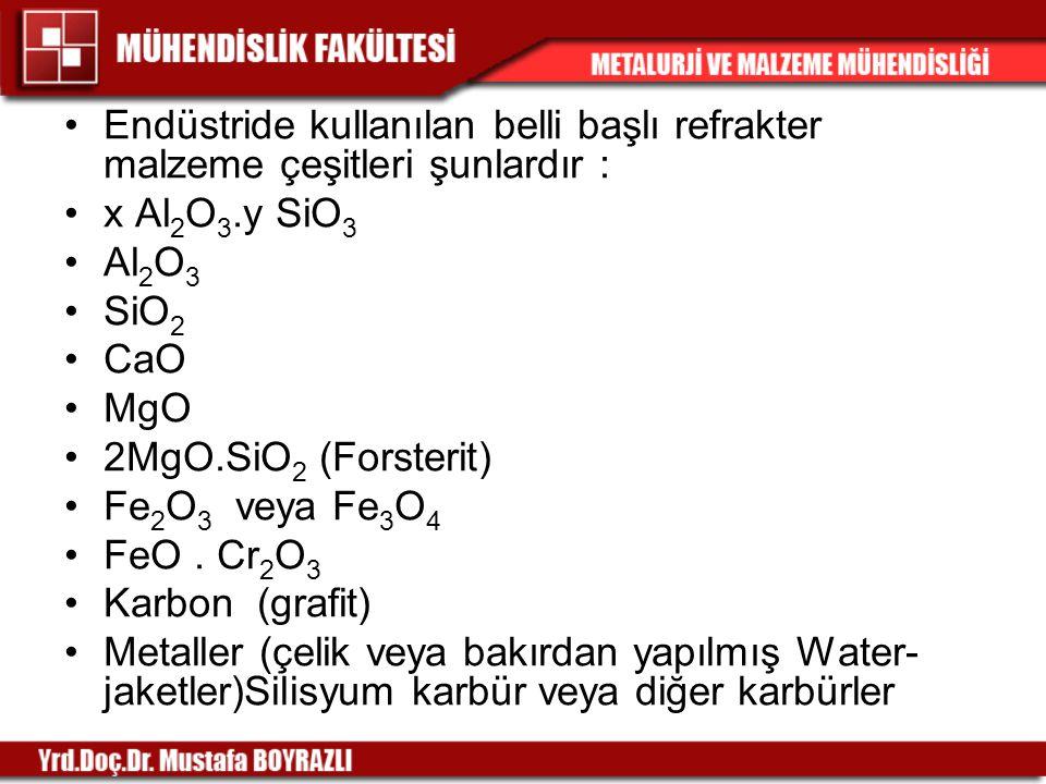 Endüstride kullanılan belli başlı refrakter malzeme çeşitleri şunlardır :