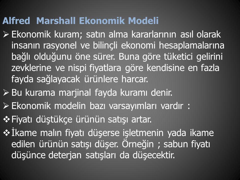 Alfred Marshall Ekonomik Modeli