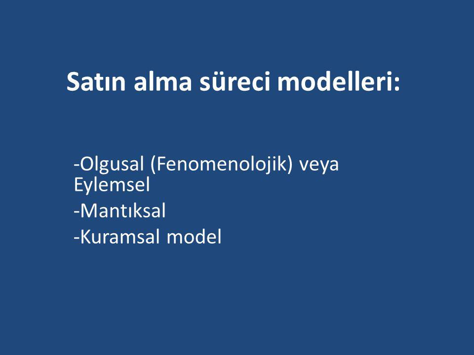 Satın alma süreci modelleri: