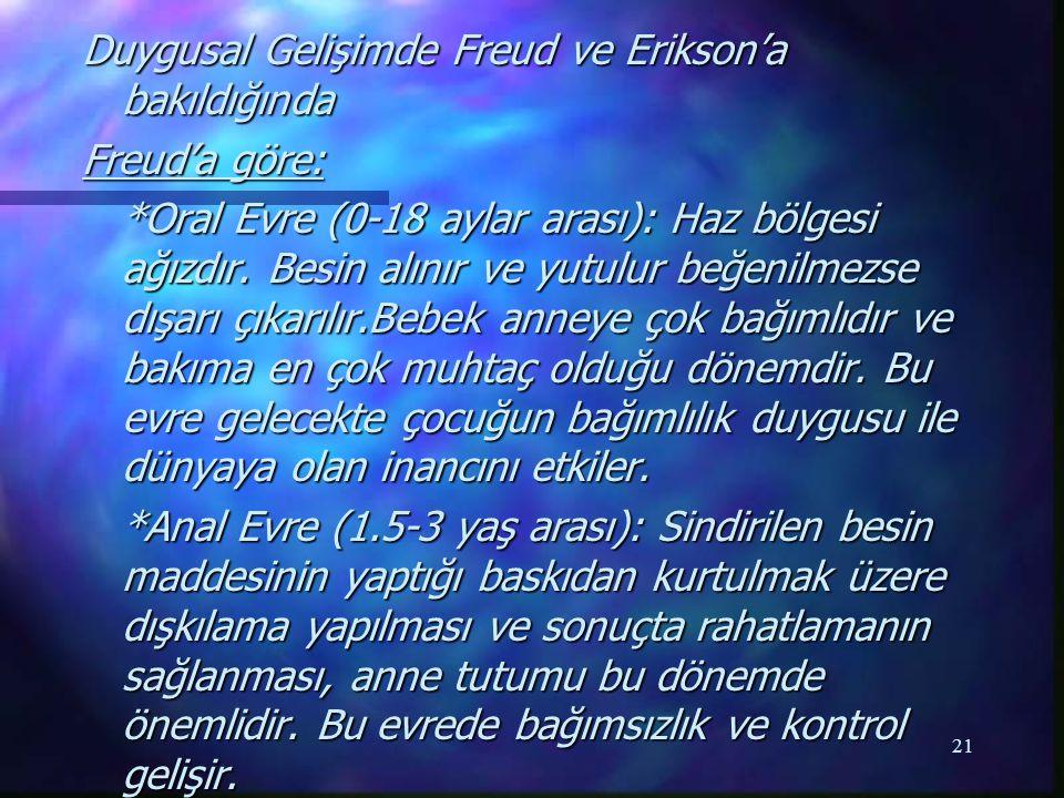 Duygusal Gelişimde Freud ve Erikson'a bakıldığında