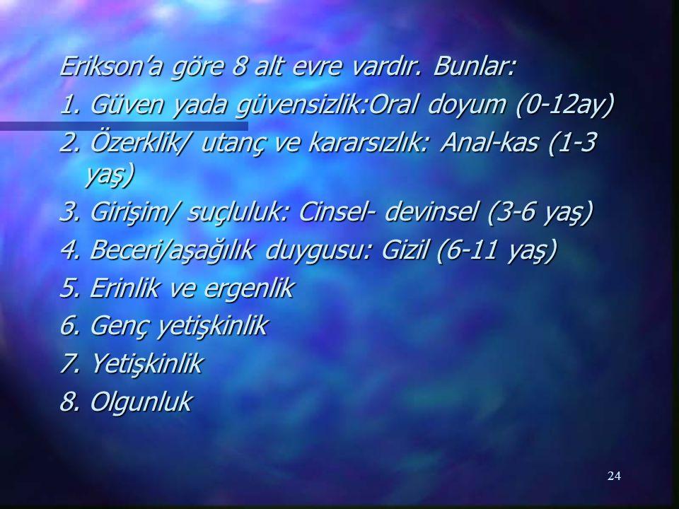 Erikson'a göre 8 alt evre vardır. Bunlar: