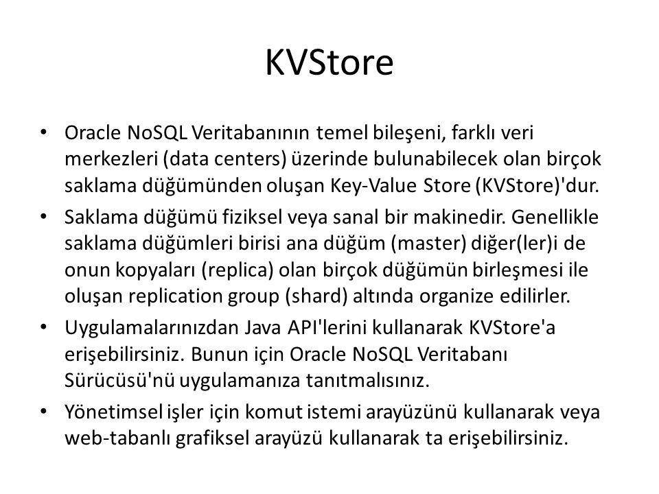 KVStore