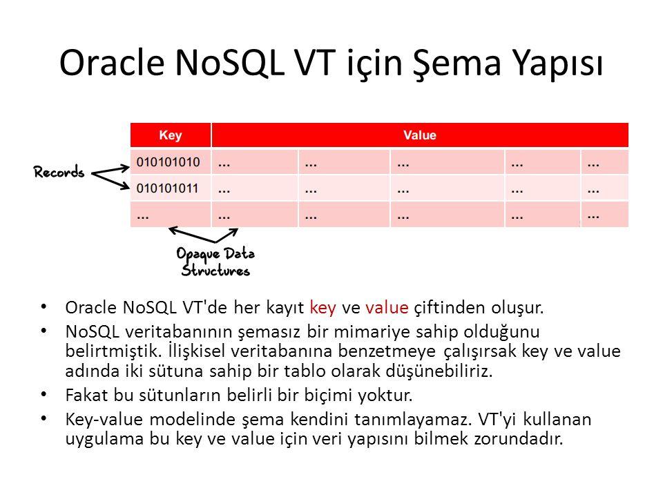 Oracle NoSQL VT için Şema Yapısı