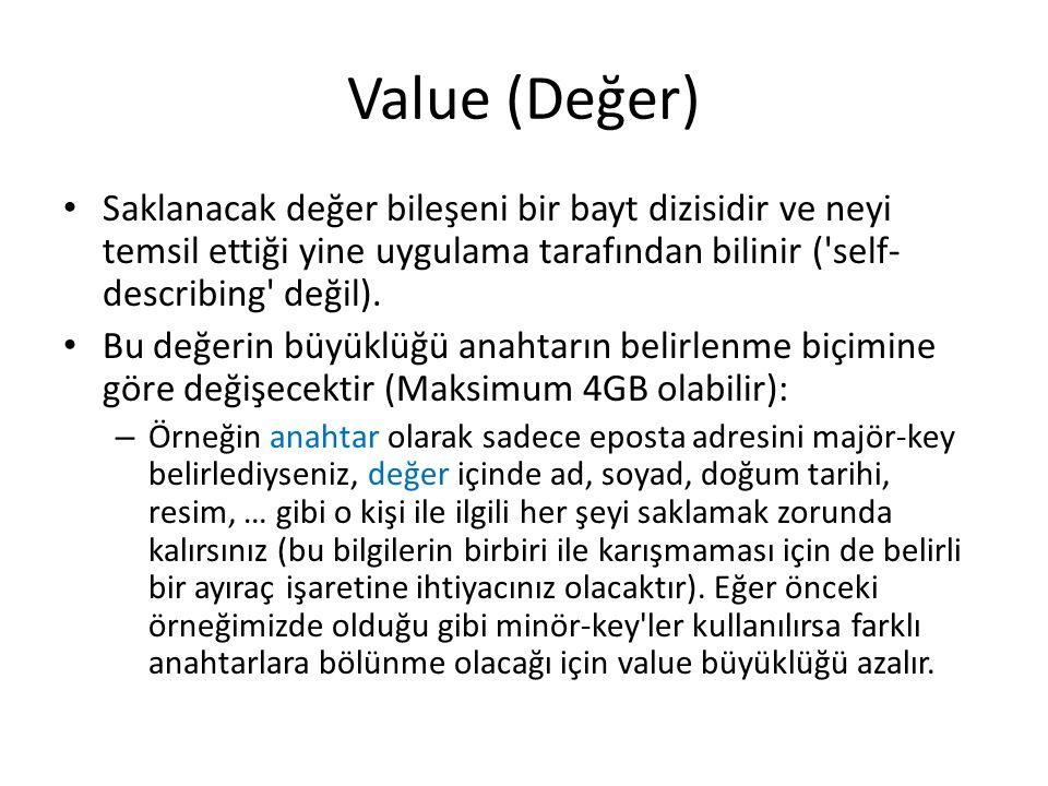 Value (Değer) Saklanacak değer bileşeni bir bayt dizisidir ve neyi temsil ettiği yine uygulama tarafından bilinir ( self-describing değil).